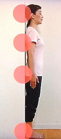 骨盤の傾き セルフチェック